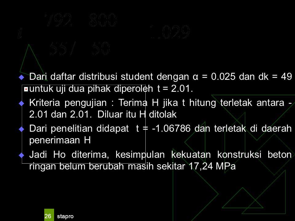 stapro 26  Dari daftar distribusi student dengan α = 0.025 dan dk = 49 untuk uji dua pihak diperoleh t = 2.01.  Kriteria pengujian : Terima H jika t