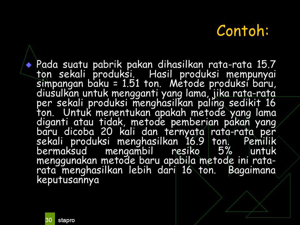 stapro 30 Contoh:  Pada suatu pabrik pakan dihasilkan rata-rata 15.7 ton sekali produksi. Hasil produksi mempunyai simpangan baku = 1.51 ton. Metode