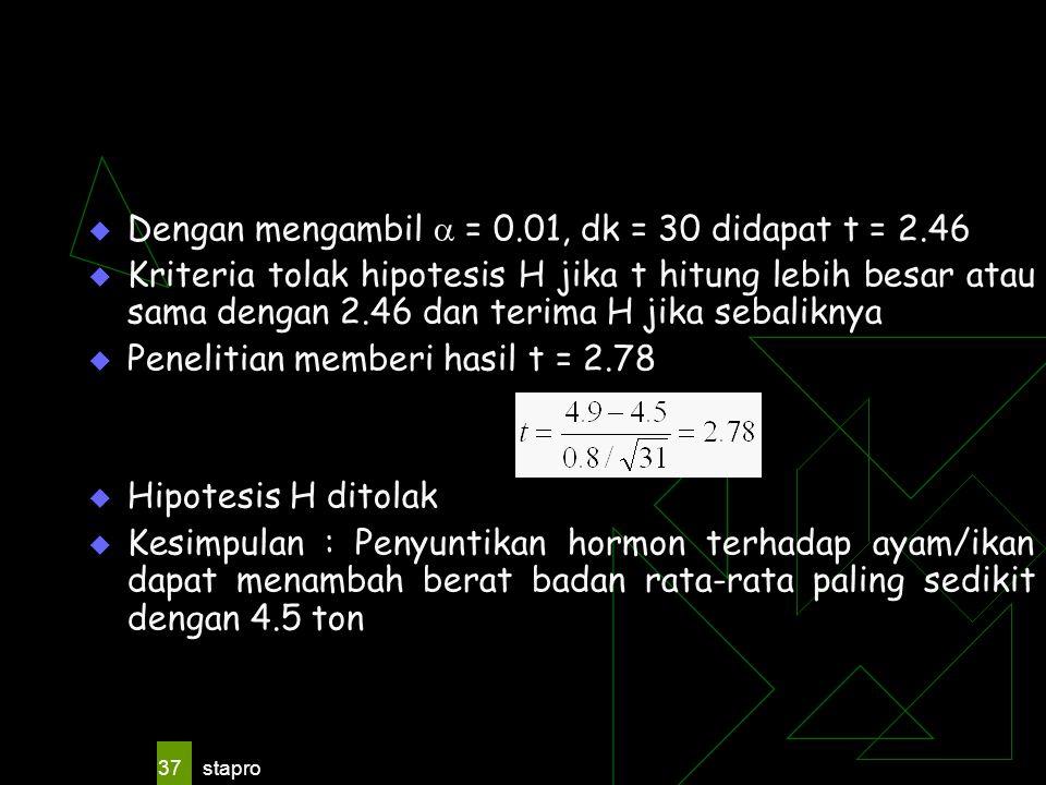stapro 37  Dengan mengambil  = 0.01, dk = 30 didapat t = 2.46  Kriteria tolak hipotesis H jika t hitung lebih besar atau sama dengan 2.46 dan terim