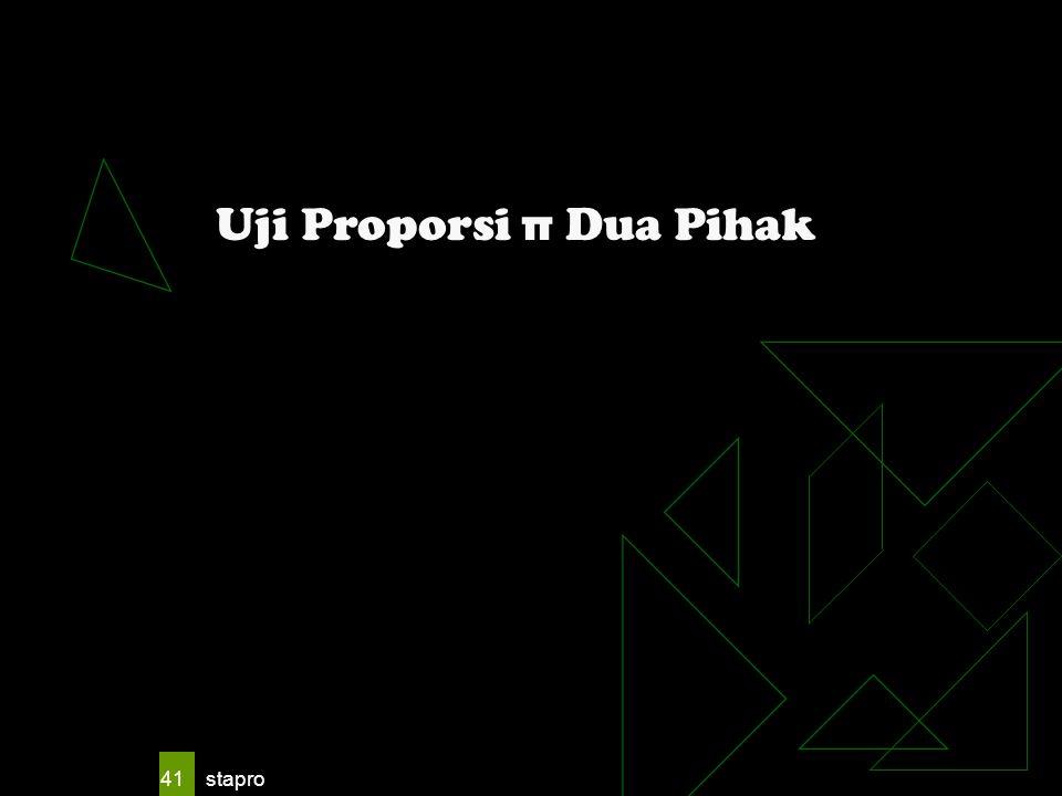 stapro 41 Uji Proporsi π Dua Pihak