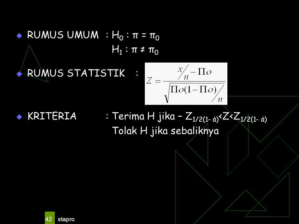 stapro 42  RUMUS UMUM: H 0 : π = π 0 H 1 : π ≠ π 0  RUMUS STATISTIK:  KRITERIA: Terima H jika – Z 1/2(1- ά) <Z<Z 1/2(1- ά) Tolak H jika sebaliknya