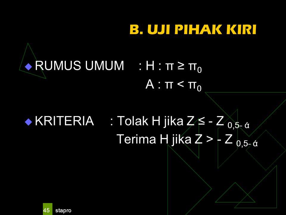 stapro 45 B. UJI PIHAK KIRI  RUMUS UMUM : H : π ≥ π 0 A : π < π 0  KRITERIA: Tolak H jika Z ≤ - Z 0,5- ά Terima H jika Z > - Z 0,5- ά