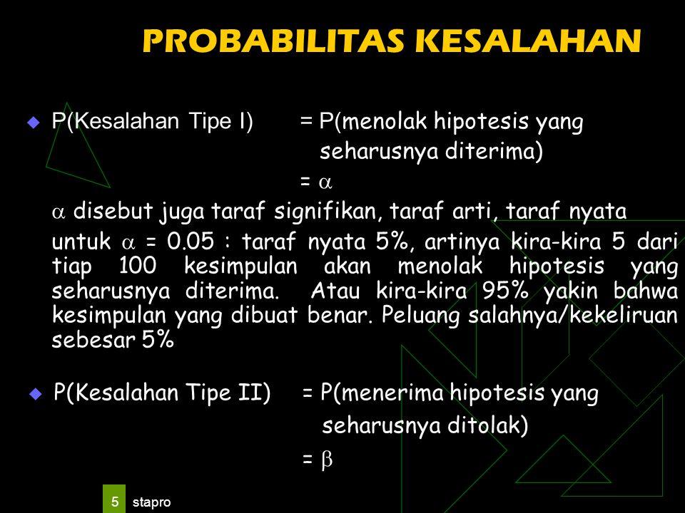 stapro 5 PROBABILITAS KESALAHAN  P(Kesalahan Tipe I) = P( menolak hipotesis yang seharusnya diterima) =   disebut juga taraf signifikan, taraf arti