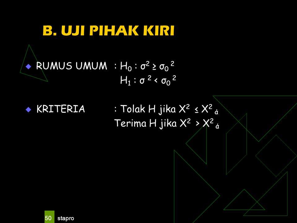 stapro 50 B. UJI PIHAK KIRI  RUMUS UMUM : H 0 : σ 2 ≥ σ 0 2 H 1 : σ 2 < σ 0 2  KRITERIA: Tolak H jika X 2 ≤ X 2 ά Terima H jika X 2 > X 2 ά