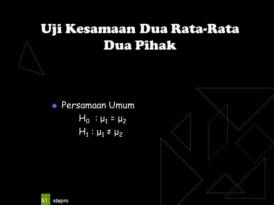 stapro 51  Persamaan Umum H 0 : μ 1 = μ 2 H 1 : μ 1 ≠ μ 2 Uji Kesamaan Dua Rata-Rata Dua Pihak