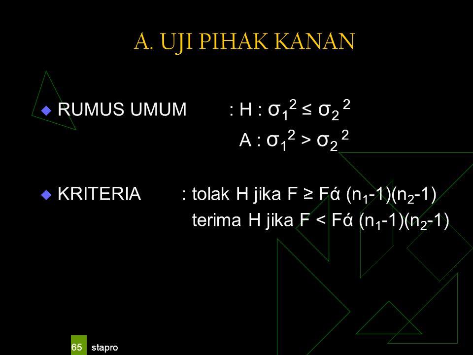 stapro 65 A. UJI PIHAK KANAN  RUMUS UMUM : H : σ 1 2 ≤ σ 2 2 A : σ 1 2 > σ 2 2  KRITERIA: tolak H jika F ≥ Fά (n 1 -1)(n 2 -1) terima H jika F < Fά