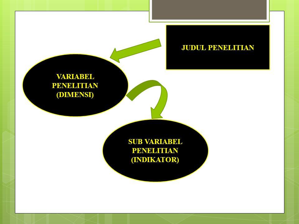 VARIABEL PENELITIAN SUB VARIABEL PENELITIAN BAB V HASIL PENELITIAN DAN PEMBAHASAN