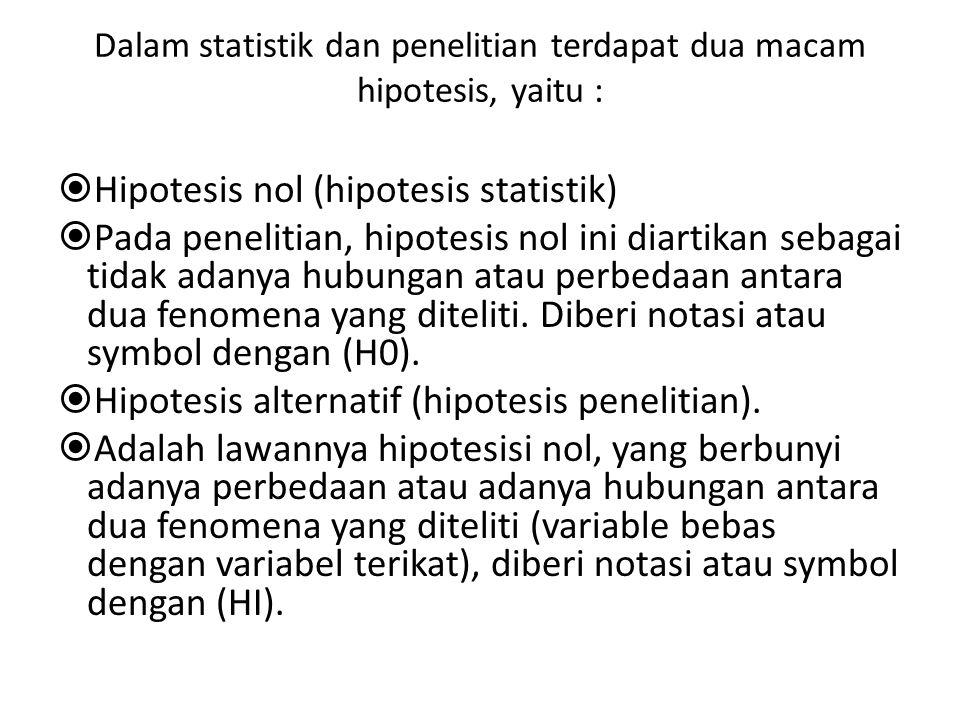 Dalam statistik dan penelitian terdapat dua macam hipotesis, yaitu :  Hipotesis nol (hipotesis statistik)  Pada penelitian, hipotesis nol ini diartikan sebagai tidak adanya hubungan atau perbedaan antara dua fenomena yang diteliti.