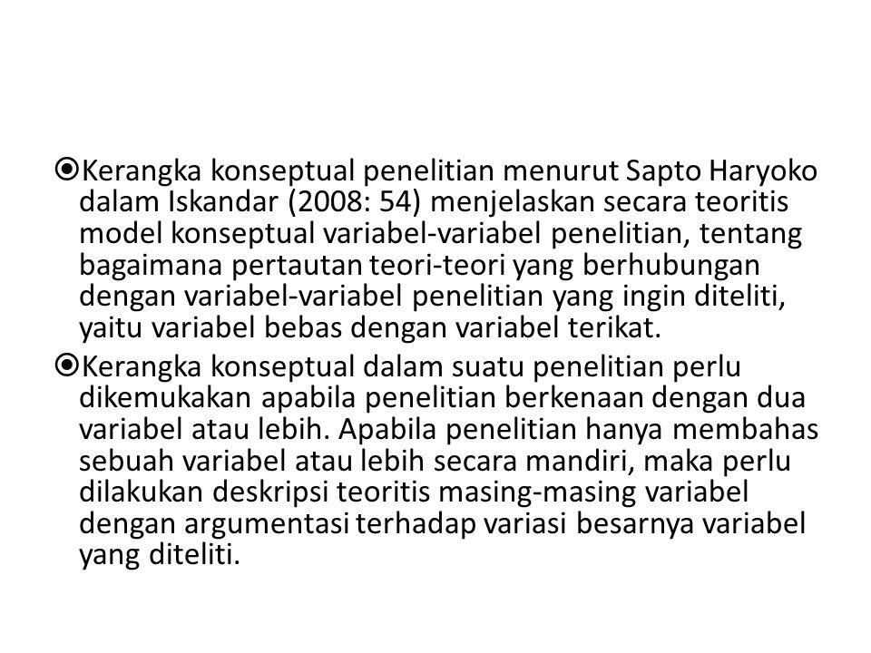  Kerangka konseptual penelitian menurut Sapto Haryoko dalam Iskandar (2008: 54) menjelaskan secara teoritis model konseptual variabel-variabel peneli