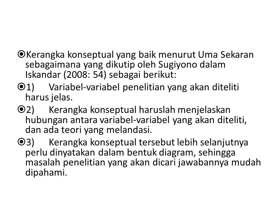  Kerangka konseptual yang baik menurut Uma Sekaran sebagaimana yang dikutip oleh Sugiyono dalam Iskandar (2008: 54) sebagai berikut:  1) Variabel-va