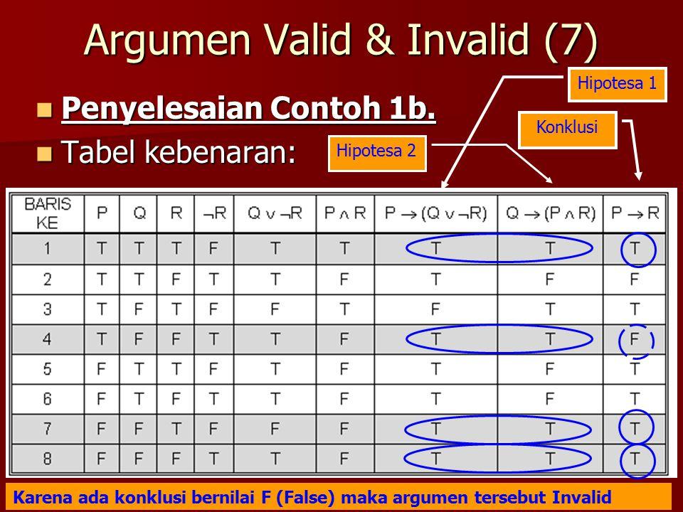 Argumen Valid & Invalid (7) Penyelesaian Contoh 1b. Penyelesaian Contoh 1b. Tabel kebenaran: Tabel kebenaran: Hipotesa 1 Hipotesa 2 Konklusi Karena ad