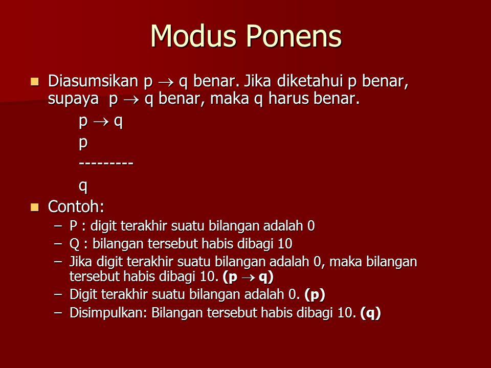 Modus Ponens Diasumsikan p  q benar. Jika diketahui p benar, supaya p  q benar, maka q harus benar. Diasumsikan p  q benar. Jika diketahui p benar,