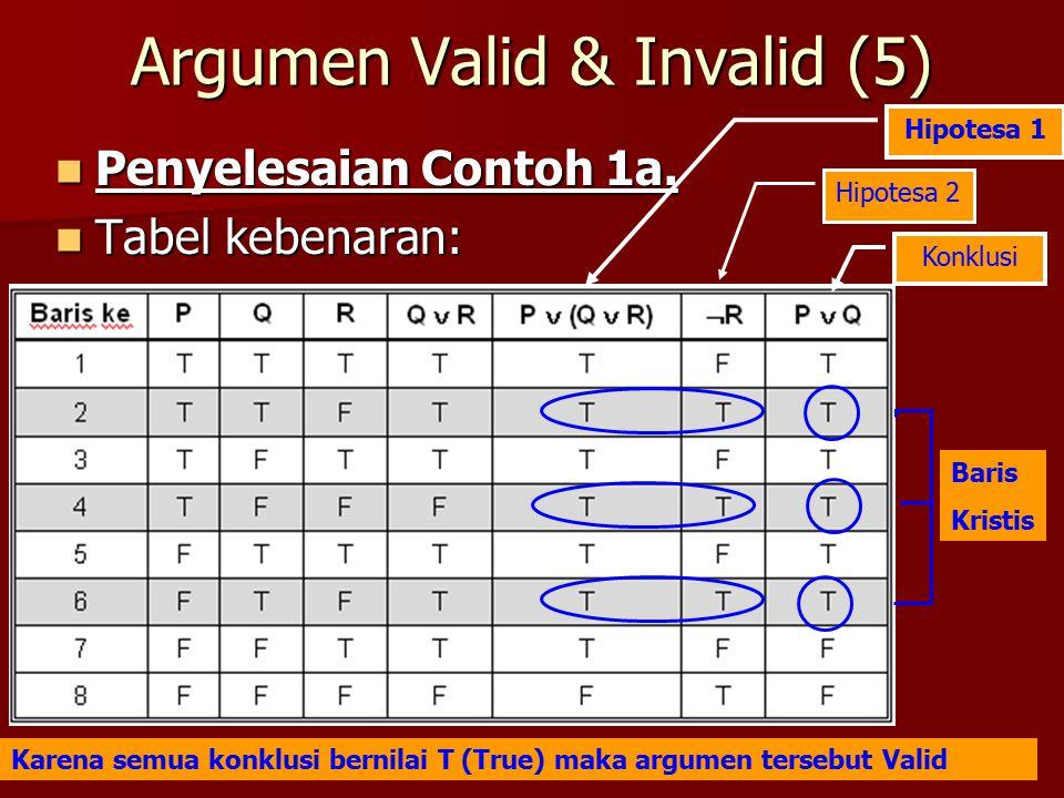 Argumen Valid & Invalid (5) Penyelesaian Contoh 1a. Penyelesaian Contoh 1a. Tabel kebenaran: Tabel kebenaran: Baris Kristis Hipotesa 1 Hipotesa 2 Konk