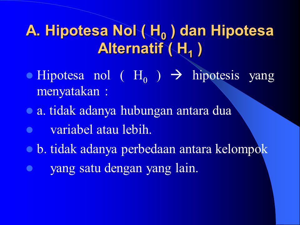 Hipotesa alternatif ( H 1 )  hipotesis yang merupakan tandingan atau lawan dari hipotesa nol yaitu hipotesis yang menyatakan :  adanya hubungan antara dua variabel atau lebih.
