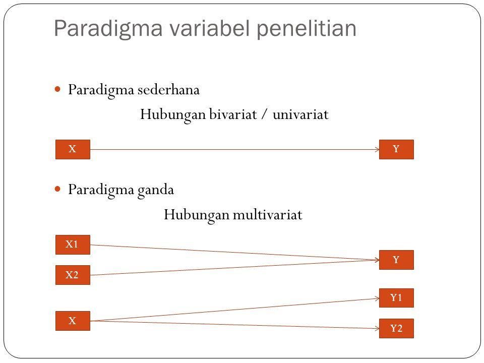 Paradigma variabel penelitian Paradigma sederhana Hubungan bivariat / univariat Paradigma ganda Hubungan multivariat XY X1 X2 X Y2 Y1 Y