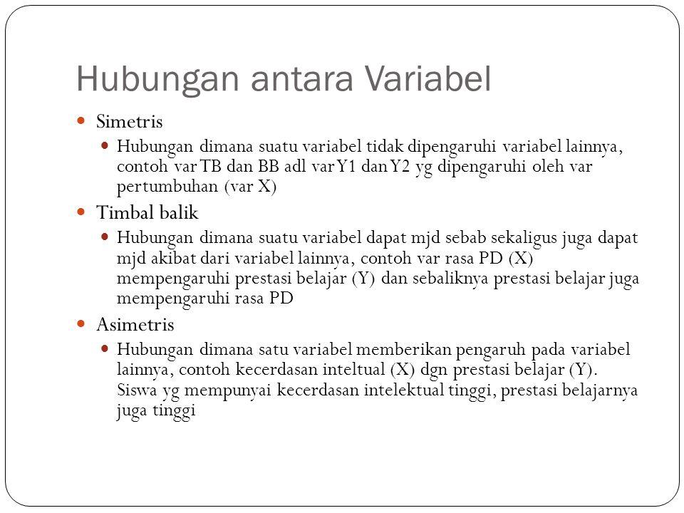 Hubungan antara Variabel Simetris Hubungan dimana suatu variabel tidak dipengaruhi variabel lainnya, contoh var TB dan BB adl var Y1 dan Y2 yg dipenga