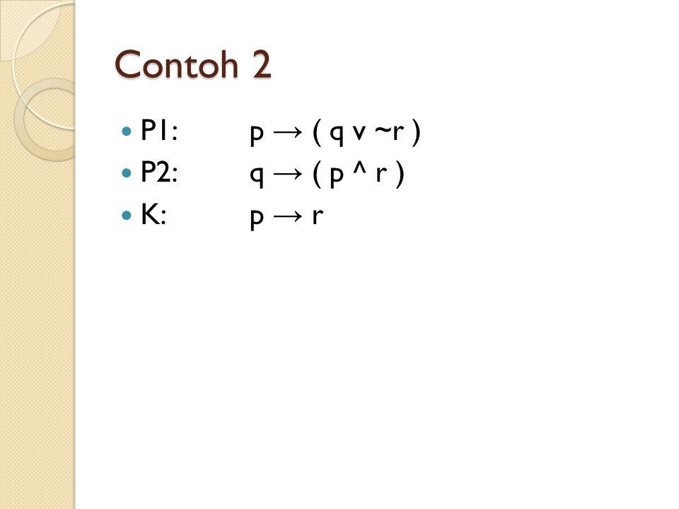 Contoh 2 P1:p → ( q v ~r ) P2:q → ( p ^ r ) K:p → r