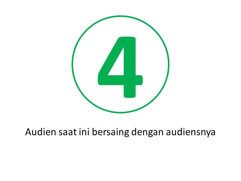 4 Audien saat ini bersaing dengan audiensnya