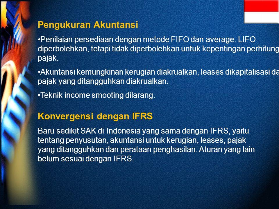 Pengukuran Akuntansi Penilaian persediaan dengan metode FIFO dan average.