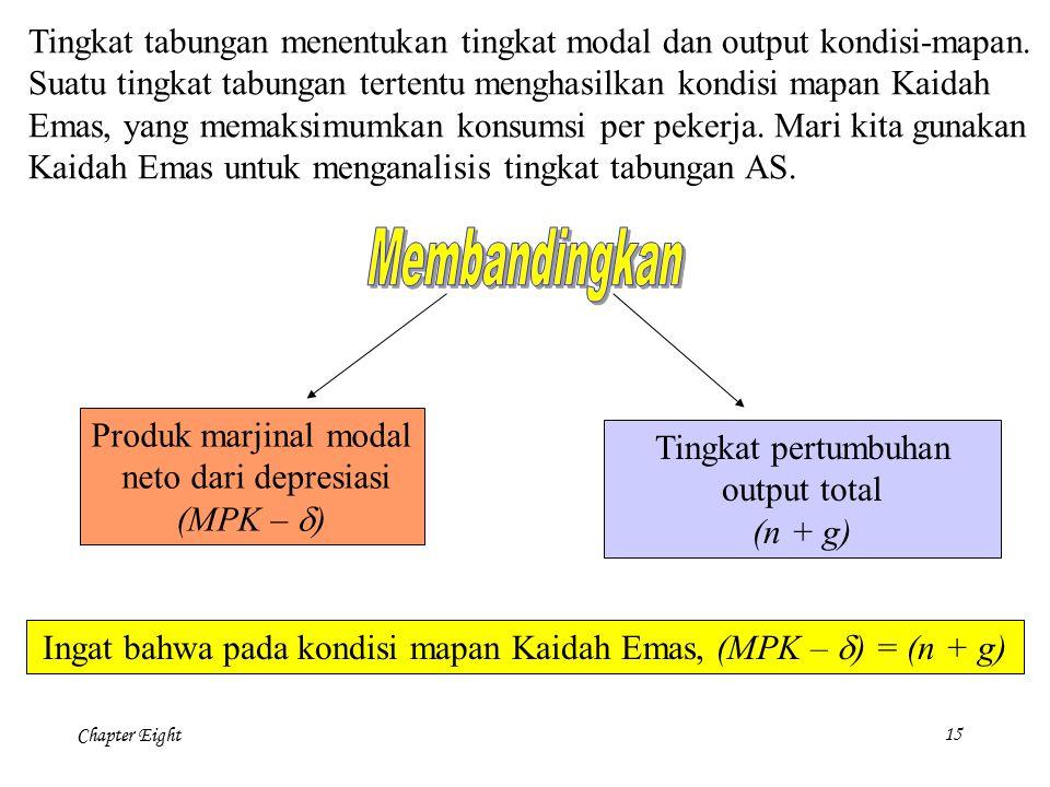 Chapter Eight 15 Tingkat tabungan menentukan tingkat modal dan output kondisi-mapan. Suatu tingkat tabungan tertentu menghasilkan kondisi mapan Kaidah