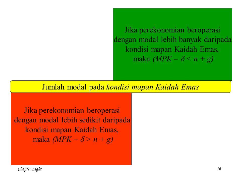 Chapter Eight 16 Jumlah modal pada kondisi mapan Kaidah Emas Jika perekonomian beroperasi dengan modal lebih sedikit daripada kondisi mapan Kaidah Ema