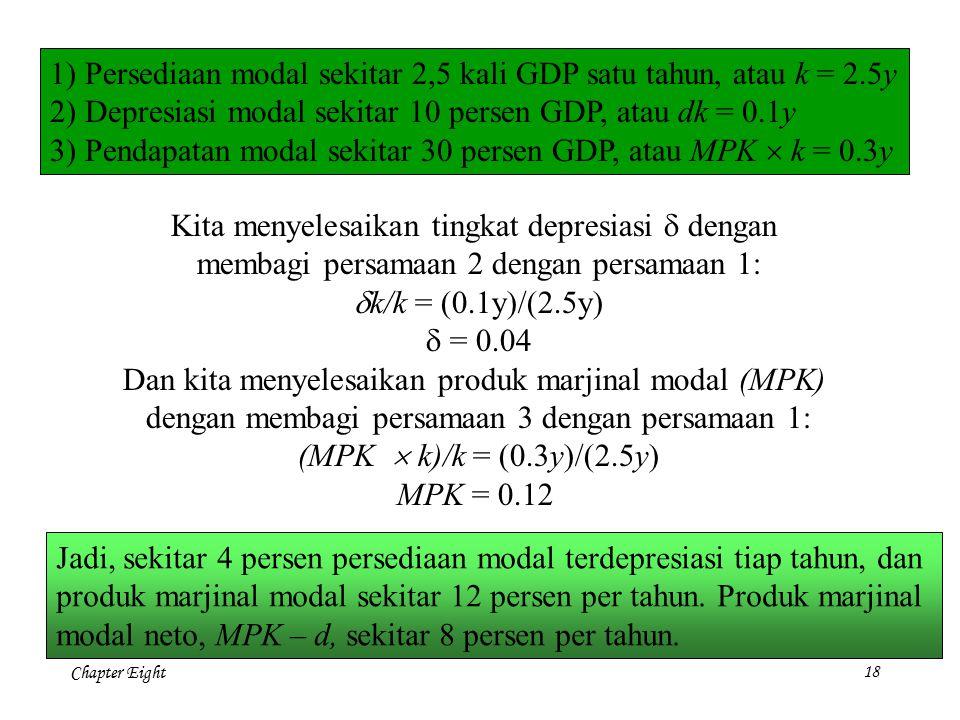 Chapter Eight 18 Kita menyelesaikan tingkat depresiasi  dengan membagi persamaan 2 dengan persamaan 1:  k/k = (0.1y)/(2.5y)  = 0.04 Dan kita menyel