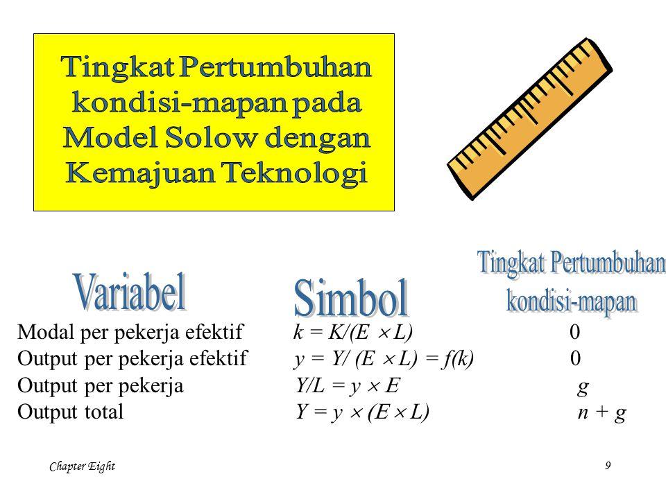 Chapter Eight 9 Modal per pekerja efektif k = K/(E  L) 0 Output per pekerja efektif y = Y/ (E  L) = f(k) 0 Output per pekerja Y/L = y  g Ou