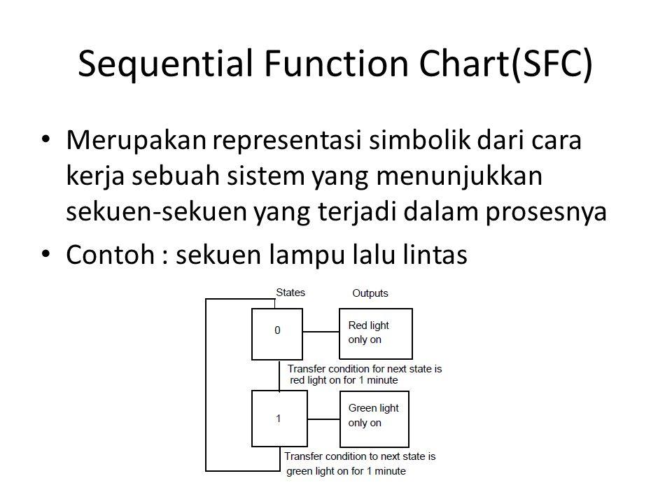 Sequential Function Chart(SFC) Merupakan representasi simbolik dari cara kerja sebuah sistem yang menunjukkan sekuen-sekuen yang terjadi dalam prosesn