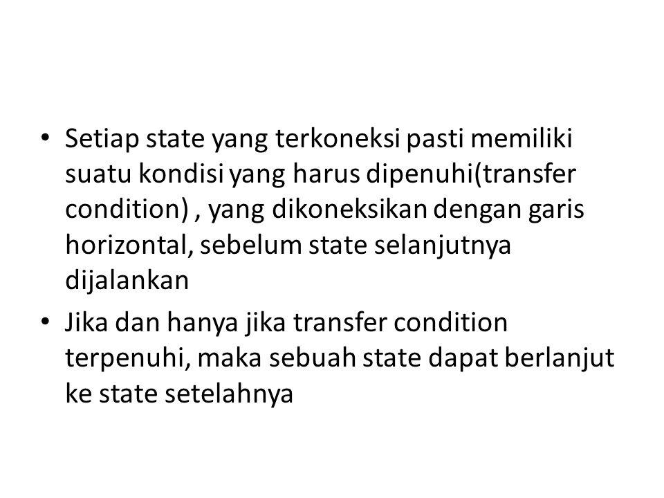 Setiap state yang terkoneksi pasti memiliki suatu kondisi yang harus dipenuhi(transfer condition), yang dikoneksikan dengan garis horizontal, sebelum