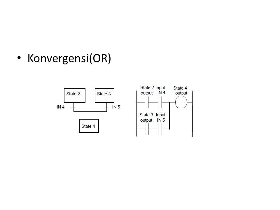 Konvergensi(OR)