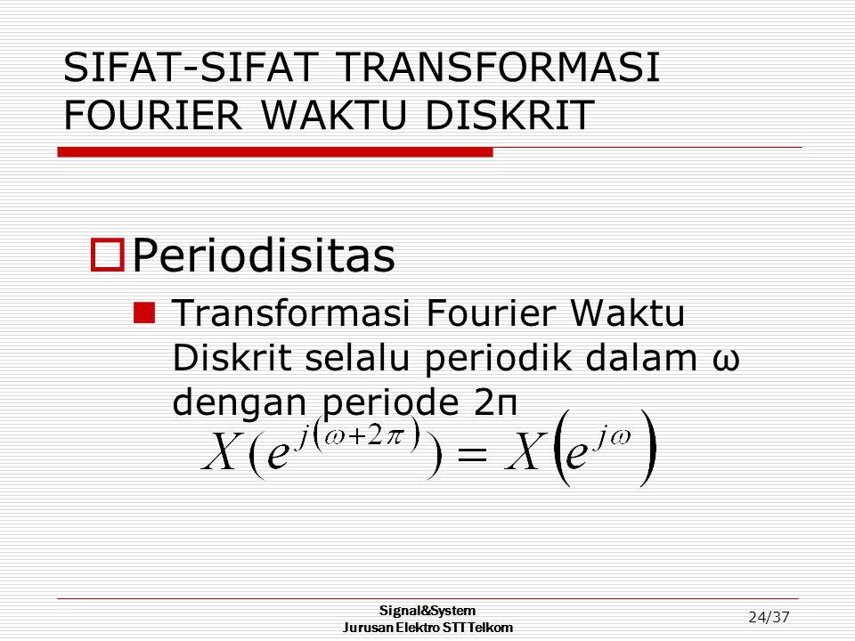 Signal&System Jurusan Elektro STT Telkom 24/37 SIFAT-SIFAT TRANSFORMASI FOURIER WAKTU DISKRIT  Periodisitas Transformasi Fourier Waktu Diskrit selalu