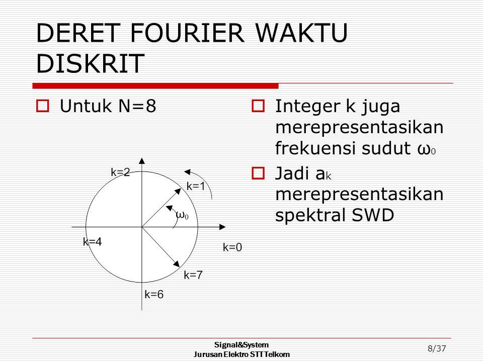Signal&System Jurusan Elektro STT Telkom 8/37 DERET FOURIER WAKTU DISKRIT  Untuk N=8  Integer k juga merepresentasikan frekuensi sudut ω 0  Jadi a