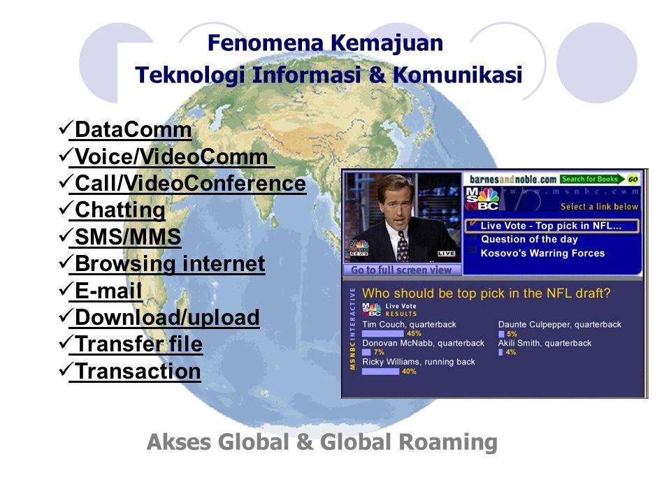Konvergen (Penyatuan) Voice Gambar/Video Music Text Transaksi Rp