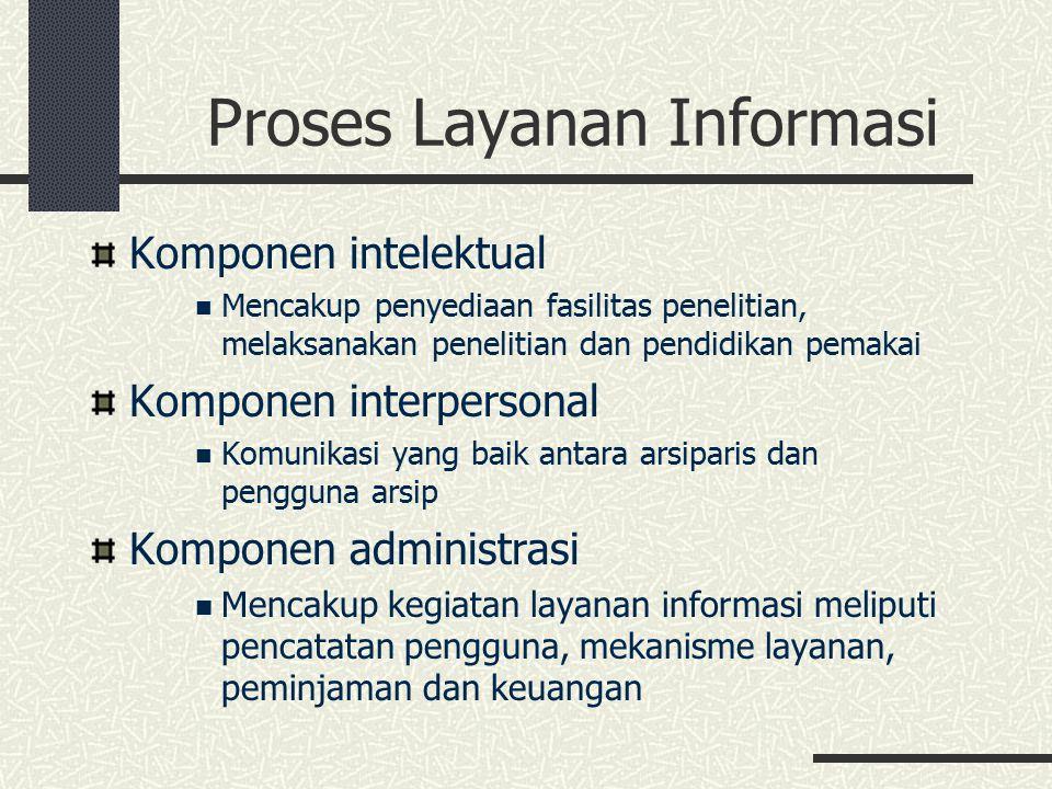 Proses Layanan Informasi Komponen intelektual Mencakup penyediaan fasilitas penelitian, melaksanakan penelitian dan pendidikan pemakai Komponen interp