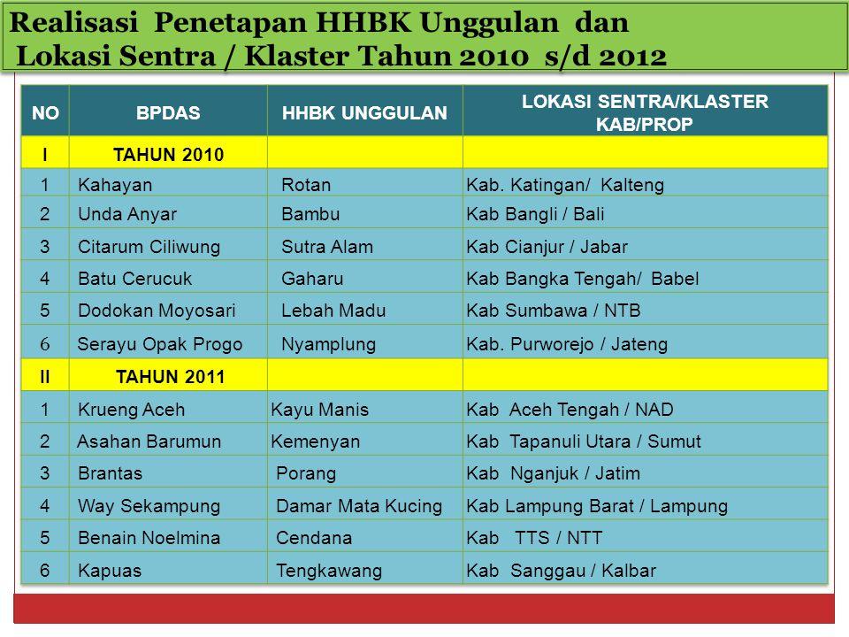 Realisasi Penetapan HHBK Unggulan dan Lokasi Sentra / Klaster Tahun 2010 s/d 2012 Realisasi Penetapan HHBK Unggulan dan Lokasi Sentra / Klaster Tahun