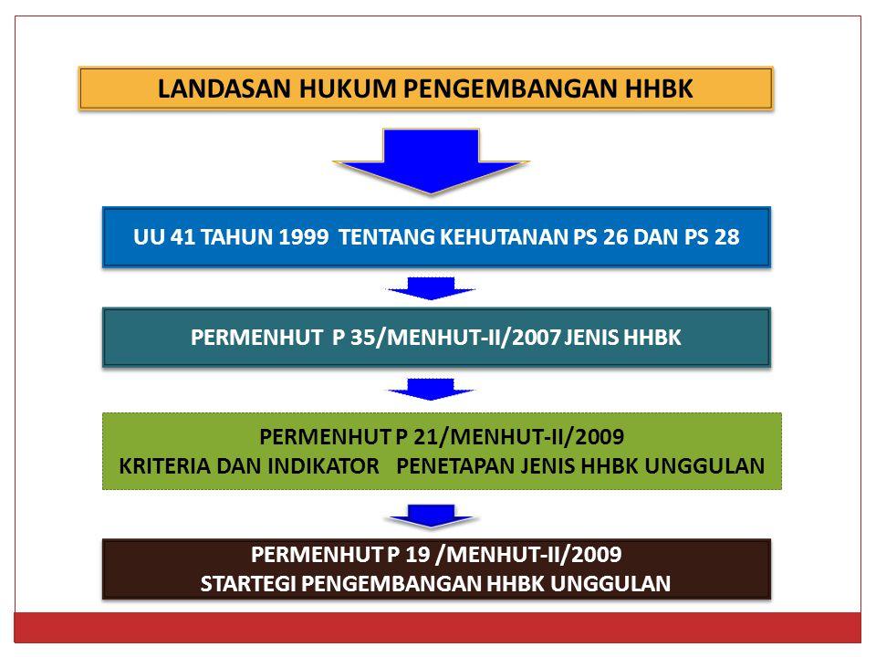 LANDASAN HUKUM PENGEMBANGAN HHBK PERMENHUT P 19 /MENHUT-II/2009 STARTEGI PENGEMBANGAN HHBK UNGGULAN PERMENHUT P 19 /MENHUT-II/2009 STARTEGI PENGEMBANGAN HHBK UNGGULAN PERMENHUT P 21/MENHUT-II/2009 KRITERIA DAN INDIKATOR PENETAPAN JENIS HHBK UNGGULAN PERMENHUT P 35/MENHUT-II/2007 JENIS HHBK UU 41 TAHUN 1999 TENTANG KEHUTANAN PS 26 DAN PS 28