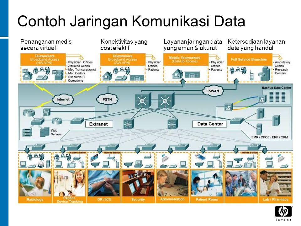 Penanganan medis secara virtual Konektivitas yang cost efektif Layanan jaringan data yang aman & akurat Ketersediaan layanan data yang handal Contoh Jaringan Komunikasi Data