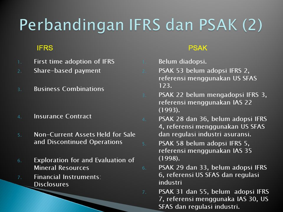 1. First time adoption of IFRS 2. Share-based payment 3. Business Combinations 4. Insurance Contract 5. Non-Current Assets Held for Sale and Discontin