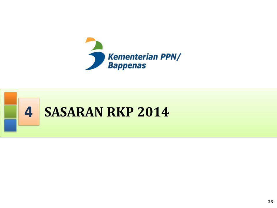 23 4 4 SASARAN RKP 2014