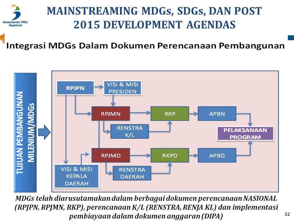 MDGs telah diarusutamakan dalam berbagai dokumen perencanaan NASIONAL (RPJPN, RPJMN, RKP), perencanaan K/L (RENSTRA, RENJA KL) dan implementasi pembiayaan dalam dokumen anggaran (DIPA) 32 MAINSTREAMING MDGs, SDGs, DAN POST 2015 DEVELOPMENT AGENDAS