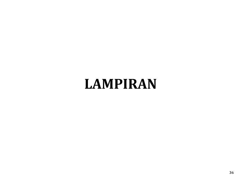 LAMPIRAN 36