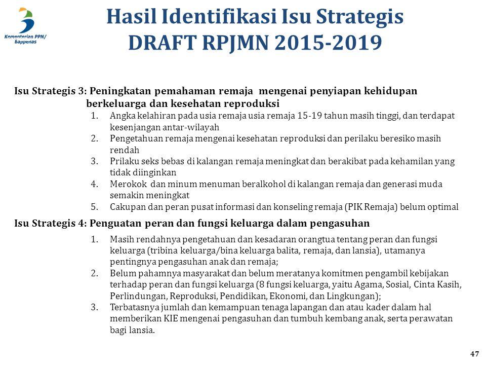 BAPPENAS Hasil Identifikasi Isu Strategis DRAFT RPJMN 2015-2019 Isu Strategis 3: Peningkatan pemahaman remaja mengenai penyiapan kehidupan berkeluarga dan kesehatan reproduksi 1.Angka kelahiran pada usia remaja usia remaja 15-19 tahun masih tinggi, dan terdapat kesenjangan antar-wilayah 2.Pengetahuan remaja mengenai kesehatan reproduksi dan perilaku beresiko masih rendah 3.Prilaku seks bebas di kalangan remaja meningkat dan berakibat pada kehamilan yang tidak diinginkan 4.Merokok dan minum menuman beralkohol di kalangan remaja dan generasi muda semakin meningkat 5.Cakupan dan peran pusat informasi dan konseling remaja (PIK Remaja) belum optimal Isu Strategis 4: Penguatan peran dan fungsi keluarga dalam pengasuhan 1.Masih rendahnya pengetahuan dan kesadaran orangtua tentang peran dan fungsi keluarga (tribina keluarga/bina keluarga balita, remaja, dan lansia), utamanya pentingnya pengasuhan anak dan remaja; 2.Belum pahamnya masyarakat dan belum meratanya komitmen pengambil kebijakan terhadap peran dan fungsi keluarga (8 fungsi keluarga, yaitu Agama, Sosial, Cinta Kasih, Perlindungan, Reproduksi, Pendidikan, Ekonomi, dan Lingkungan); 3.Terbatasnya jumlah dan kemampuan tenaga lapangan dan atau kader dalam hal memberikan KIE mengenai pengasuhan dan tumbuh kembang anak, serta perawatan bagi lansia.