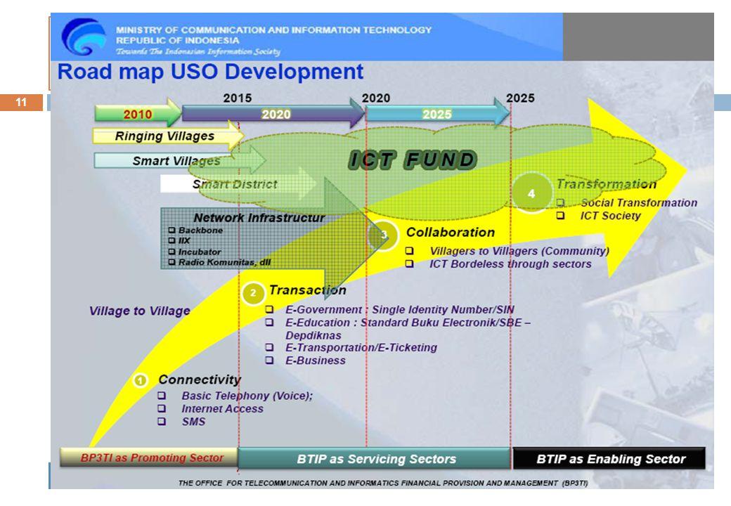 11 Medan, 29 Juli 2011 WG USO Era Konvergensi