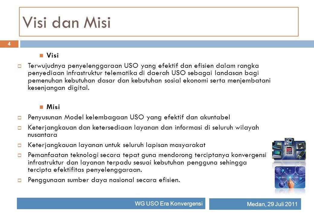 Meeting dan Progress Kerja WG Medan, 29 Juli 2011 WG USO Era Konvergensi