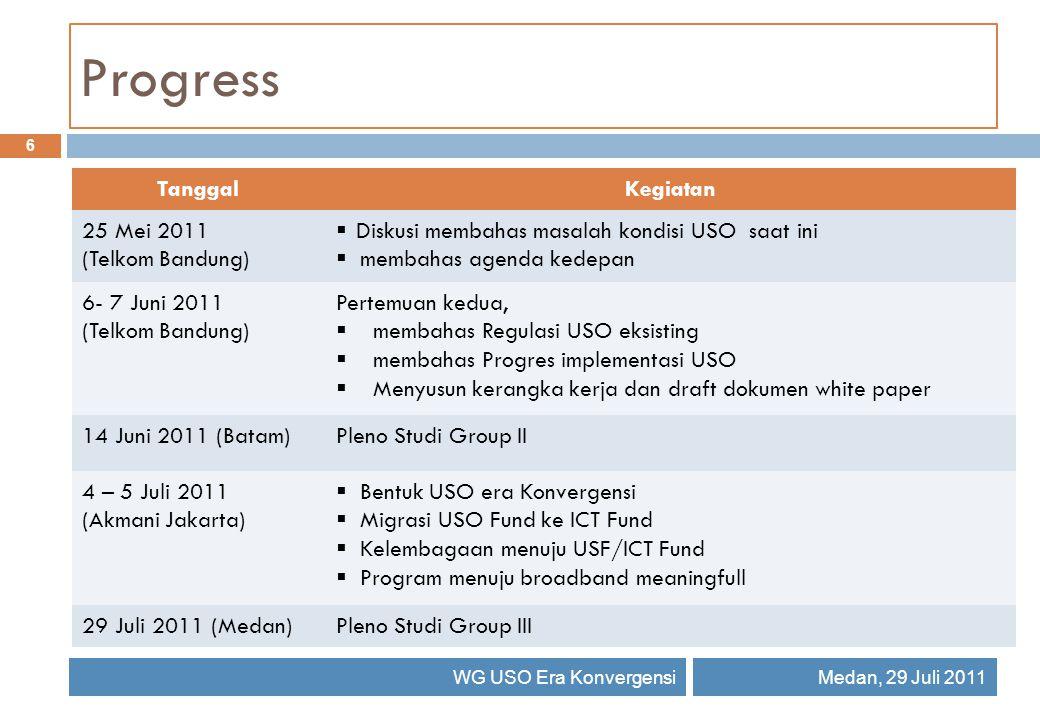 Progress 6 WG USO Era KonvergensiMedan, 29 Juli 2011 TanggalKegiatan 25 Mei 2011 (Telkom Bandung)  Diskusi membahas masalah kondisi USO saat ini  membahas agenda kedepan 6- 7 Juni 2011 (Telkom Bandung) Pertemuan kedua,  membahas Regulasi USO eksisting  membahas Progres implementasi USO  Menyusun kerangka kerja dan draft dokumen white paper 14 Juni 2011 (Batam)Pleno Studi Group II 4 – 5 Juli 2011 (Akmani Jakarta)  Bentuk USO era Konvergensi  Migrasi USO Fund ke ICT Fund  Kelembagaan menuju USF/ICT Fund  Program menuju broadband meaningfull 29 Juli 2011 (Medan)Pleno Studi Group III