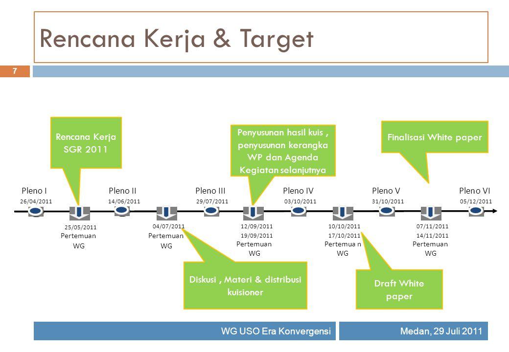 Rencana Kerja & Target WG USO Era KonvergensiMedan, 29 Juli 2011 Rencana Kerja SGR 2011 Finalisasi White paper Draft White paper Diskusi, Materi & distribusi kuisioner Penyusunan hasil kuis, penyusunan kerangka WP dan Agenda Kegiatan selanjutnya 7 Pleno I Pleno II Pleno III Pleno IV Pleno V Pleno VI 26/04/2011 14/06/2011 29/07/2011 03/10/2011 31/10/2011 05/12/2011 04/07/2011 12/09/2011 10/10/2011 07/11/2011 25/05/2011 19/09/2011 17/10/2011 14/11/2011 Pertemuan WG Pertemuan WG Pertemuan WG Pertemuan WG Pertemuan WG