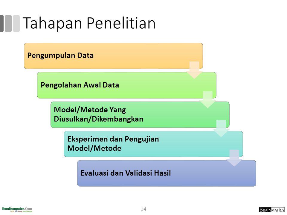 Tahapan Penelitian Pengumpulan Data Pengolahan Awal Data Model/Metode Yang Diusulkan/Dikembangkan Eksperimen dan Pengujian Model/Metode Evaluasi dan V