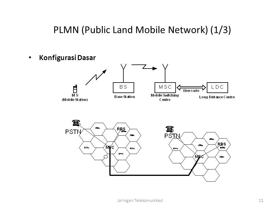 Jaringan Telekomunikasi11 PLMN (Public Land Mobile Network) (1/3) Konfigurasi Dasar