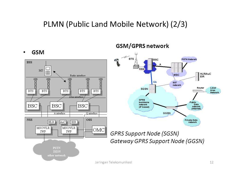 Jaringan Telekomunikasi12 PLMN (Public Land Mobile Network) (2/3) GSM GSM/GPRS network GPRS Support Node (SGSN) Gateway GPRS Support Node (GGSN)
