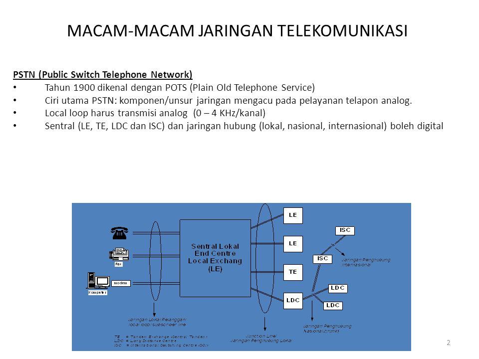 Jaringan Telekomunikasi2 MACAM-MACAM JARINGAN TELEKOMUNIKASI PSTN (Public Switch Telephone Network) Tahun 1900 dikenal dengan POTS (Plain Old Telephone Service) Ciri utama PSTN: komponen/unsur jaringan mengacu pada pelayanan telapon analog.
